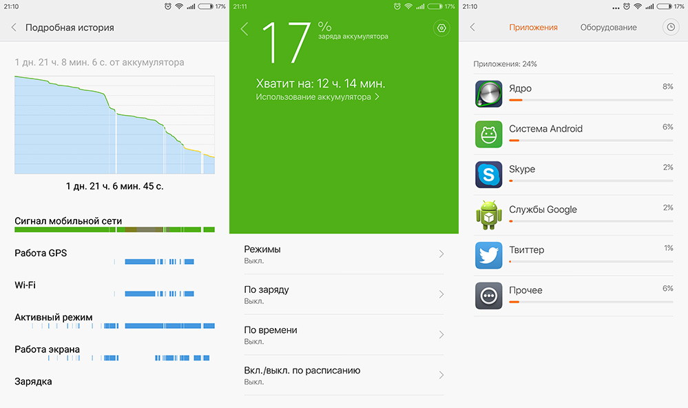 Работа аккумулятора в Xiaomi Redmi Note 3